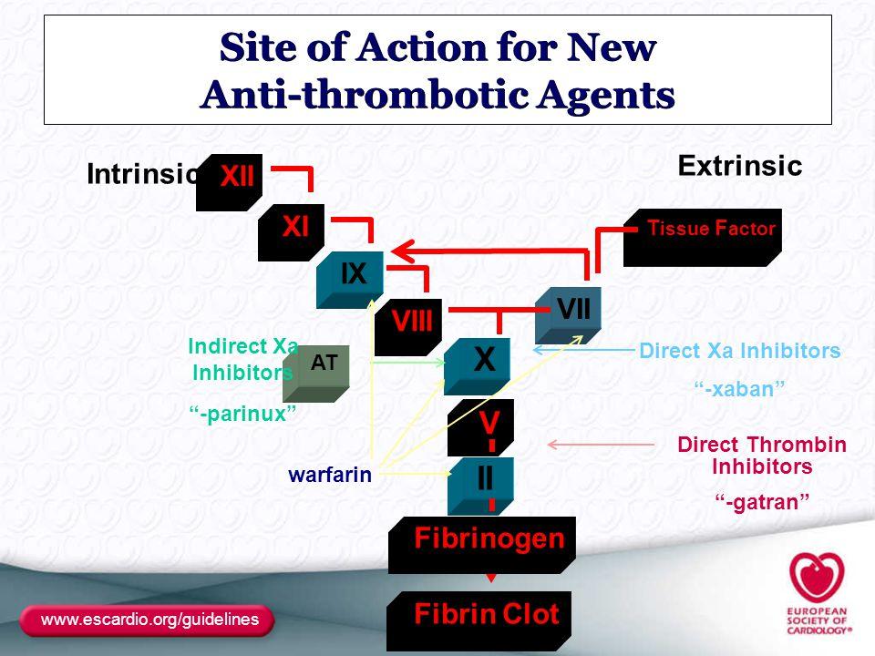 www.escardio.org/guidelines Site of Action for New Anti-thrombotic Agents Fibrin Clot Intrinsic Extrinsic XII VII VIII IX XI Fibrinogen II V T issue F