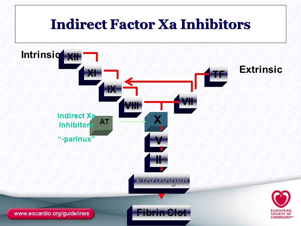 www.escardio.org/guidelines Indirect Factor Xa Inhibitors Fibrin Clot XII VII VIII IX XI Fibrinogen II V X TF Intrinsic Extrinsic AT Indirect Xa Inhib