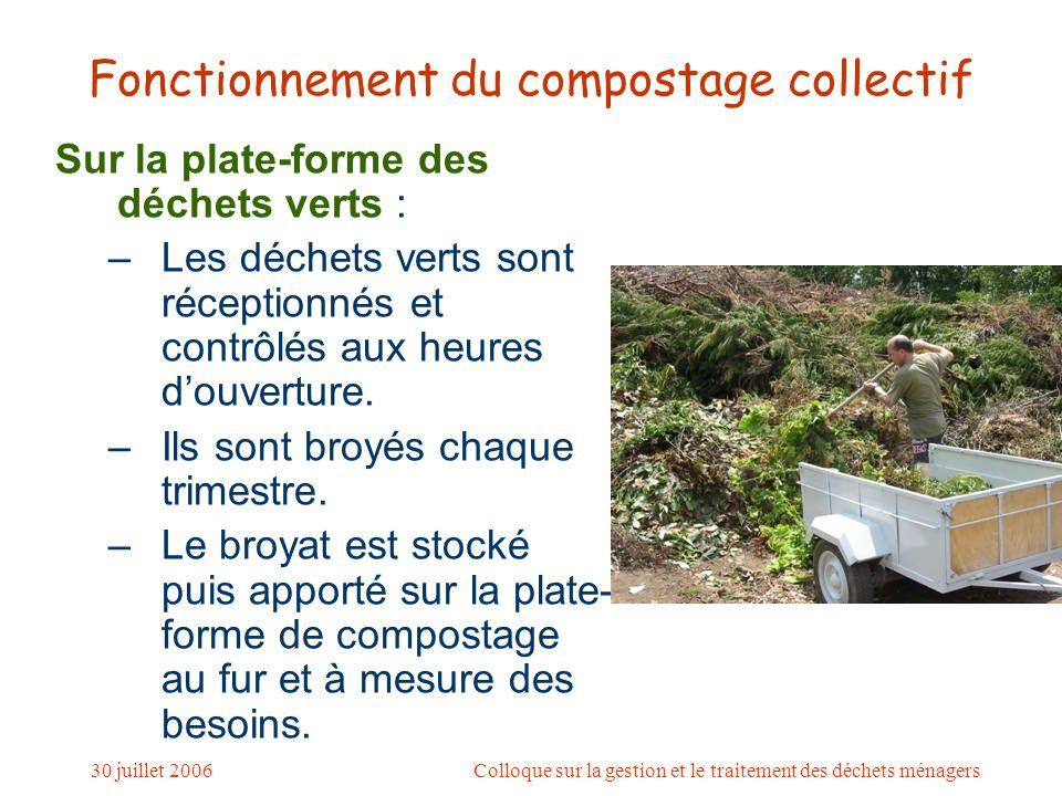 30 juillet 2006Colloque sur la gestion et le traitement des déchets ménagers Fonctionnement du compostage collectif L'usager : –Trie et stocke la fraction fermentescible des ordures ménagères (bio seau, bio bac, guide).