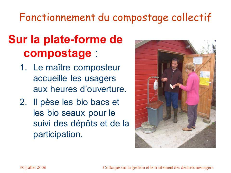 30 juillet 2006Colloque sur la gestion et le traitement des déchets ménagers Fonctionnement du compostage collectif Sur la plate-forme des déchets verts : –Les déchets verts sont réceptionnés et contrôlés aux heures d'ouverture.