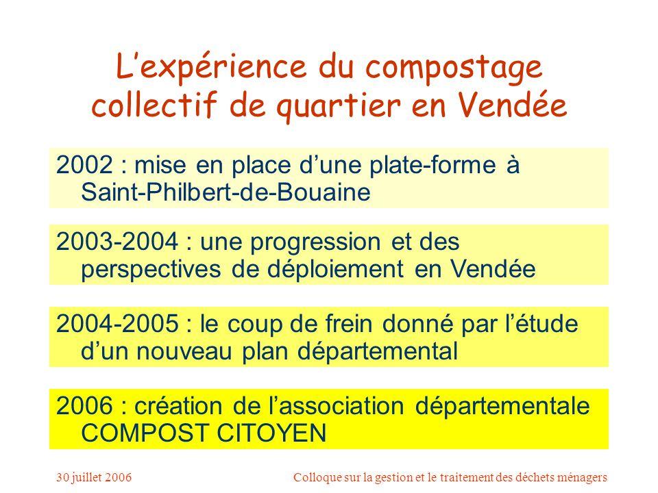 30 juillet 2006Colloque sur la gestion et le traitement des déchets ménagers L'expérience du compostage collectif de quartier en Vendée 2002 : mise en place d'une plate-forme à Saint-Philbert-de-Bouaine 2006 : création de l'association départementale COMPOST CITOYEN 2003-2004 : une progression et des perspectives de déploiement en Vendée 2004-2005 : le coup de frein donné par l'étude d'un nouveau plan départemental