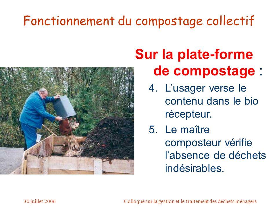 30 juillet 2006Colloque sur la gestion et le traitement des déchets ménagers Fonctionnement du compostage collectif Sur la plate-forme de compostage : 3.Le maître composteur enregistre le dépôt sur la carte de fidélité.