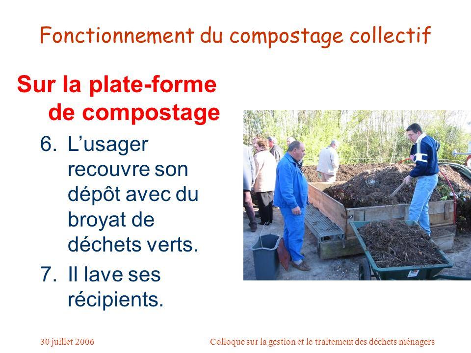 30 juillet 2006Colloque sur la gestion et le traitement des déchets ménagers Fonctionnement du compostage collectif Sur la plate-forme de compostage : 4.L'usager verse le contenu dans le bio récepteur.