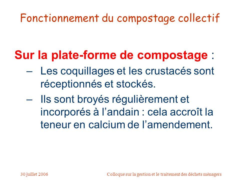 30 juillet 2006Colloque sur la gestion et le traitement des déchets ménagers Fonctionnement du compostage collectif Sur la plate-forme de compostage 6.L'usager recouvre son dépôt avec du broyat de déchets verts.