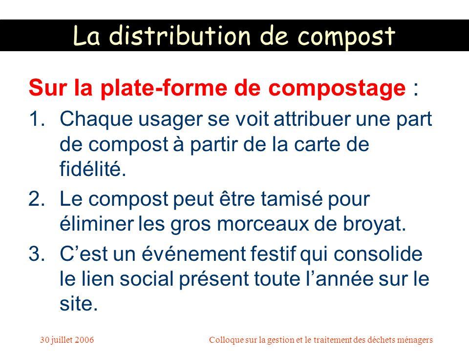 30 juillet 2006Colloque sur la gestion et le traitement des déchets ménagers Fonctionnement du compostage collectif Sur la plate-forme de compostage : –Les coquillages et les crustacés sont réceptionnés et stockés.