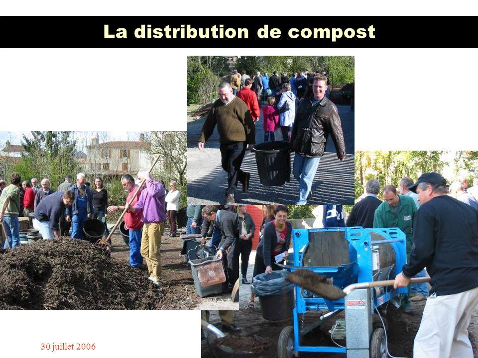 30 juillet 2006Colloque sur la gestion et le traitement des déchets ménagers La distribution de compost Sur la plate-forme de compostage : 1.Chaque usager se voit attribuer une part de compost à partir de la carte de fidélité.