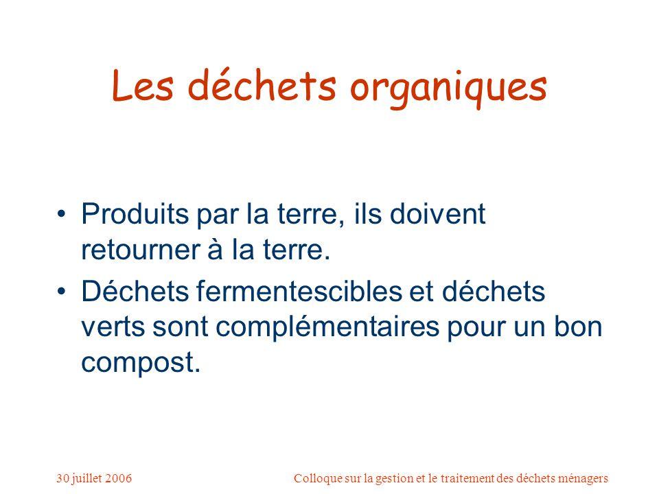 30 juillet 2006Colloque sur la gestion et le traitement des déchets ménagers Le choix pour l'action Le compostage collectif de quartier est préféré au compostage individuel : Performance .