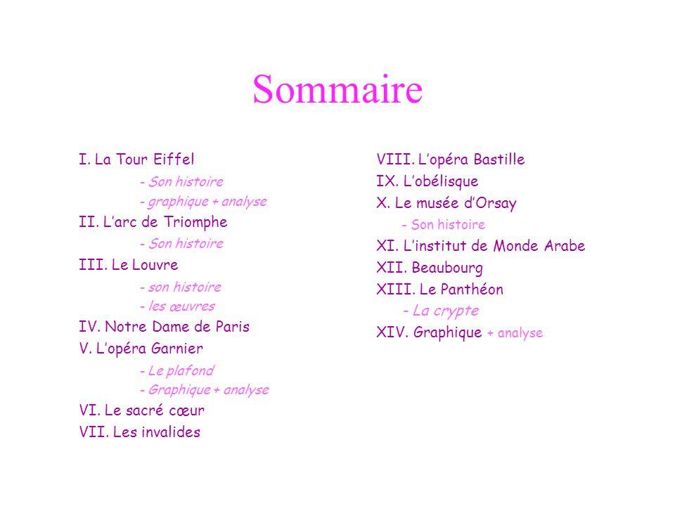 Sommaire I. La Tour Eiffel - Son histoire - graphique + analyse II. L'arc de Triomphe - Son histoire III. Le Louvre - son histoire - les œuvres IV. No