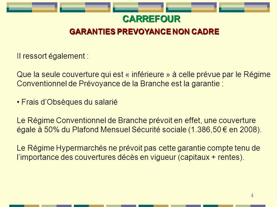 4 CARREFOUR GARANTIES PREVOYANCE NON CADRE Il ressort également : Que la seule couverture qui est « inférieure » à celle prévue par le Régime Conventionnel de Prévoyance de la Branche est la garantie : Frais d'Obsèques du salarié Le Régime Conventionnel de Branche prévoit en effet, une couverture égale à 50% du Plafond Mensuel Sécurité sociale (1.386,50 € en 2008).