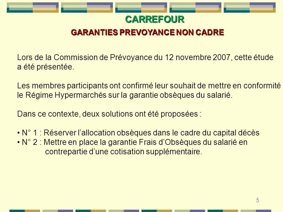 5 CARREFOUR GARANTIES PREVOYANCE NON CADRE Lors de la Commission de Prévoyance du 12 novembre 2007, cette étude a été présentée.
