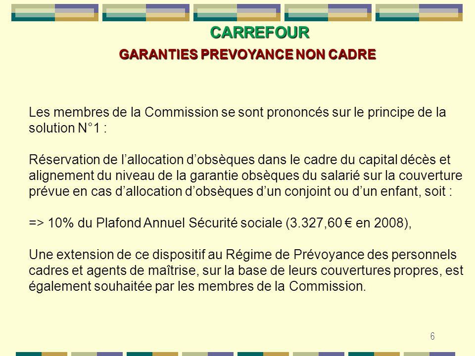6 CARREFOUR GARANTIES PREVOYANCE NON CADRE Les membres de la Commission se sont prononcés sur le principe de la solution N°1 : Réservation de l'alloca