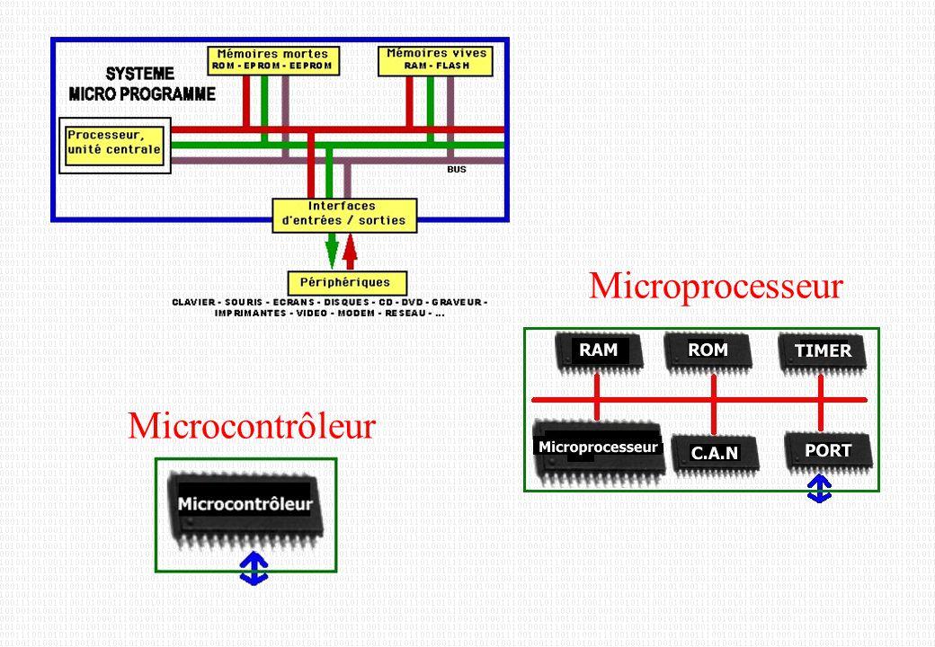 Microprocesseur Microcontrôleur