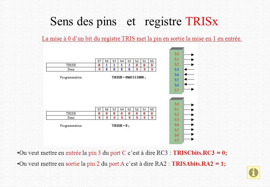 Sens des pins et registre TRISx On veut mettre en entrée la pin 3 du port C c'est à dire RC3 : TRISCbits.RC3 = 0; On veut mettre en sortie la pin 2 du
