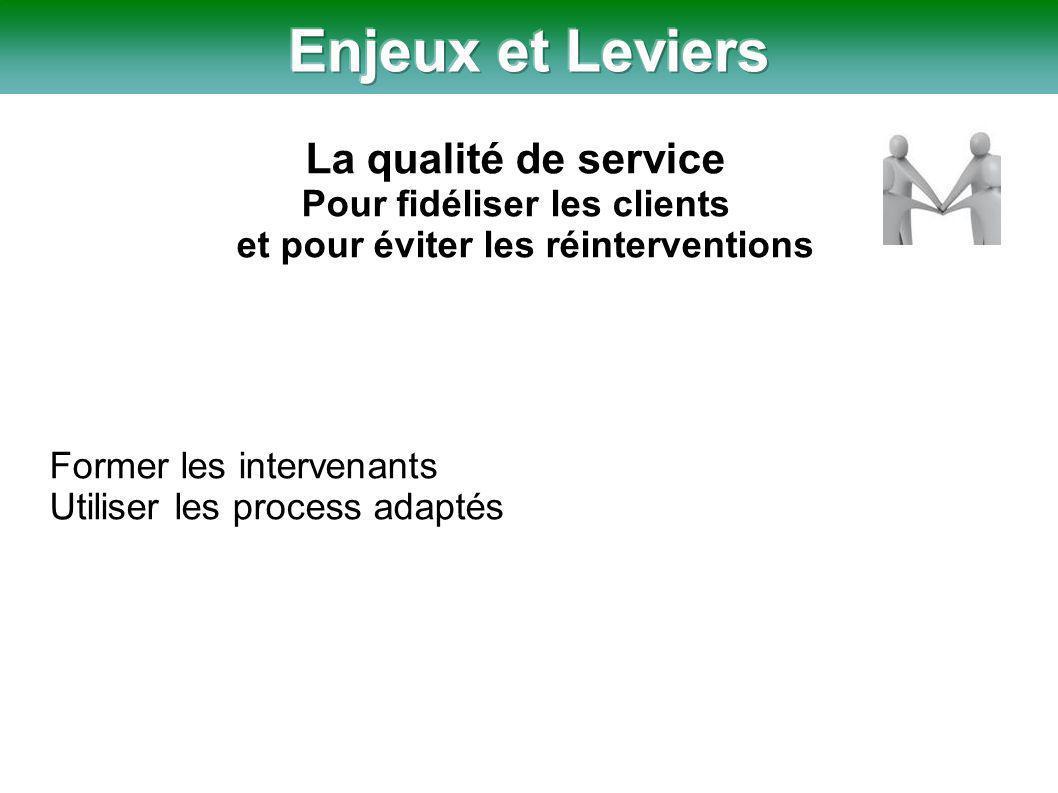 La qualité de service Pour fidéliser les clients et pour éviter les réinterventions Former les intervenants Utiliser les process adaptés