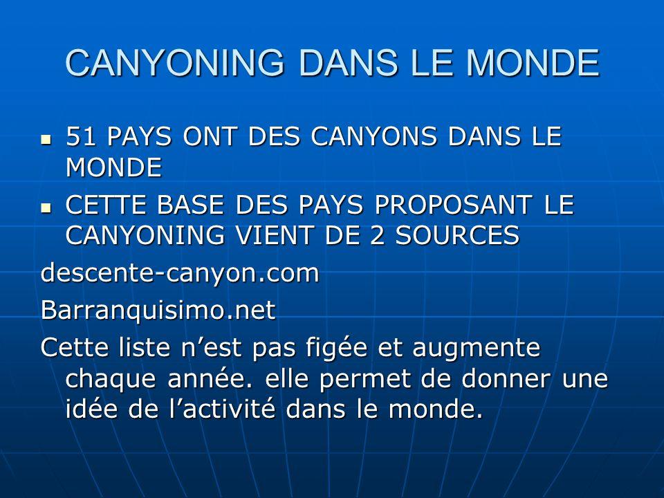 CANYONING DANS LE MONDE 51 PAYS ONT DES CANYONS DANS LE MONDE 51 PAYS ONT DES CANYONS DANS LE MONDE CETTE BASE DES PAYS PROPOSANT LE CANYONING VIENT DE 2 SOURCES CETTE BASE DES PAYS PROPOSANT LE CANYONING VIENT DE 2 SOURCESdescente-canyon.comBarranquisimo.net Cette liste n'est pas figée et augmente chaque année.