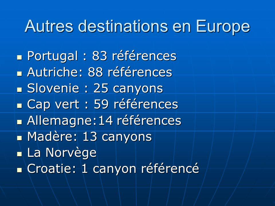Autres destinations en Europe Portugal : 83 références Portugal : 83 références Autriche: 88 références Autriche: 88 références Slovenie : 25 canyons Slovenie : 25 canyons Cap vert : 59 références Cap vert : 59 références Allemagne:14 références Allemagne:14 références Madère: 13 canyons Madère: 13 canyons La Norvège La Norvège Croatie: 1 canyon référencé Croatie: 1 canyon référencé