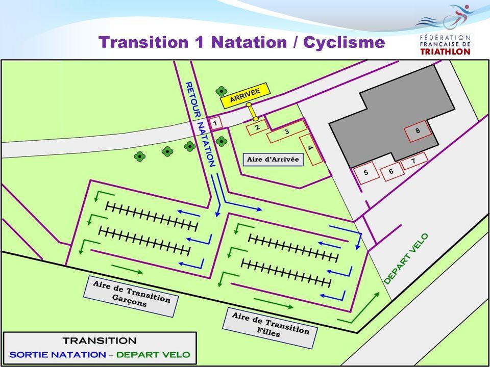 Transition 1 Natation / Cyclisme
