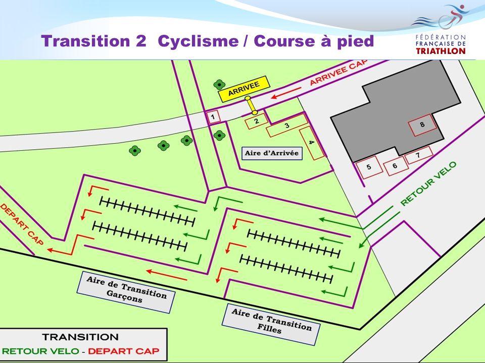 Transition 2 Cyclisme / Course à pied
