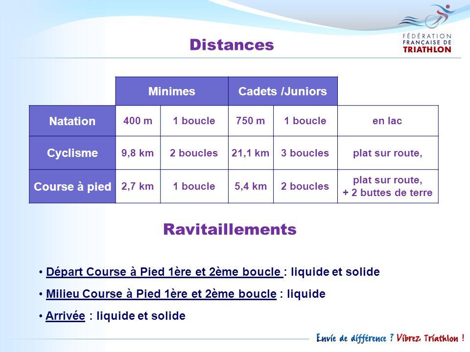 MinimesCadets /Juniors Natation 400 m1 boucle750 m1 boucleen lac Cyclisme 9,8 km2 boucles21,1 km3 bouclesplat sur route, Course à pied 2,7 km1 boucle5,4 km2 boucles plat sur route, + 2 buttes de terre Distances Départ Course à Pied 1ère et 2ème boucle : liquide et solide Milieu Course à Pied 1ère et 2ème boucle : liquide Arrivée : liquide et solide Ravitaillements