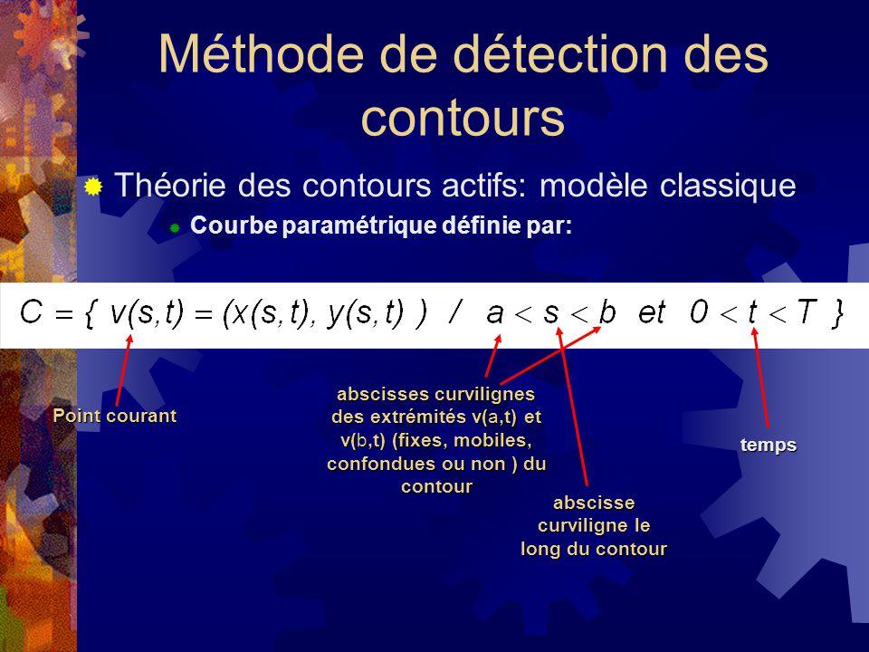  Théorie des contours actifs: modèle classique  Courbe paramétrique définie par: Point courant abscisses curvilignes des extrémités v(a,t) et v(b,t)