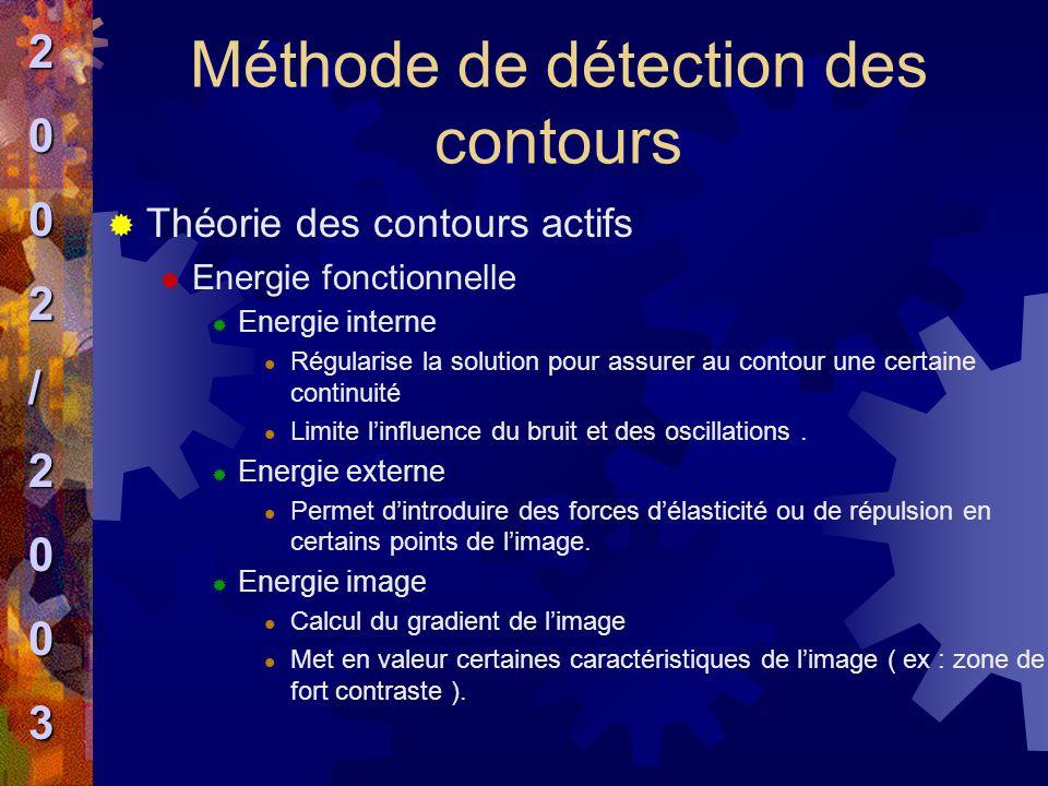 Méthode de détection des contours  Théorie des contours actifs  Energie fonctionnelle  Energie interne Régularise la solution pour assurer au conto