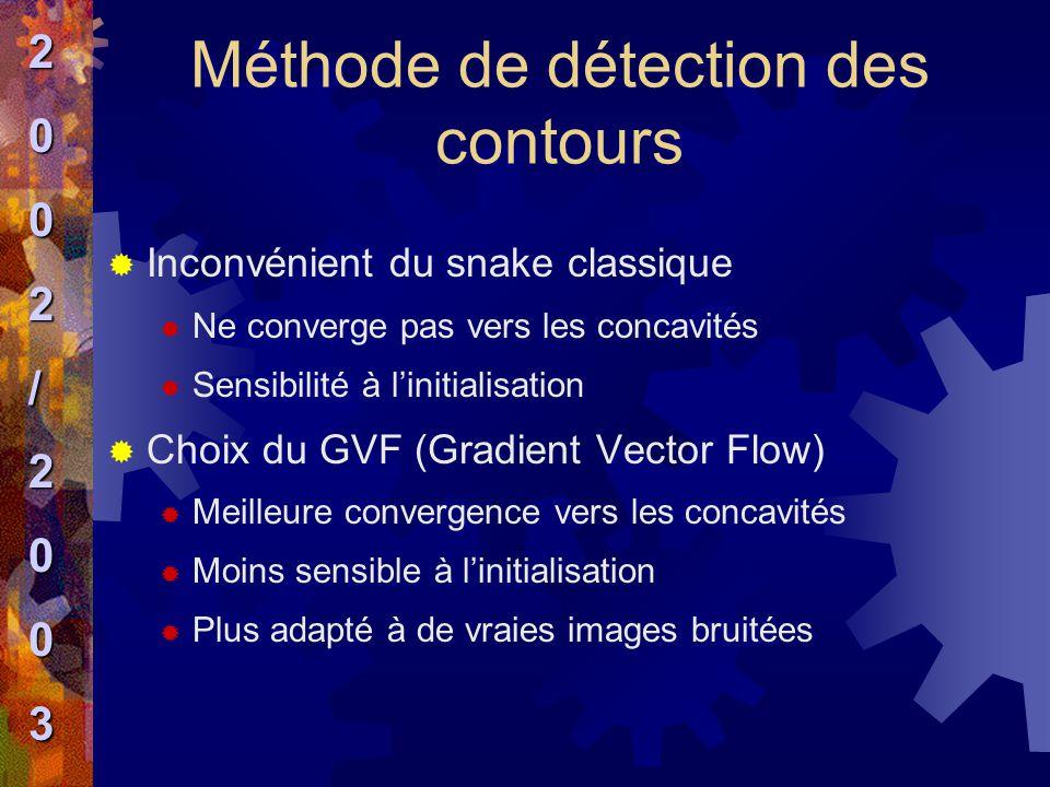 Méthode de détection des contours  Inconvénient du snake classique  Ne converge pas vers les concavités  Sensibilité à l'initialisation  Choix du