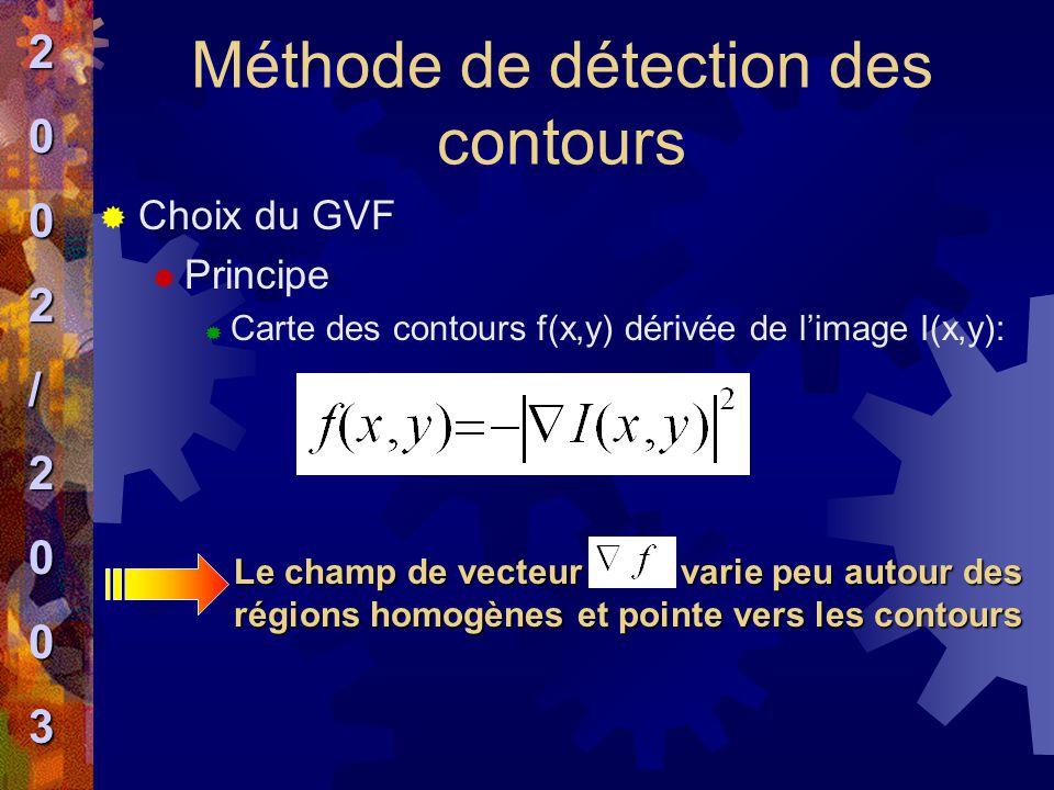 Méthode de détection des contours  Choix du GVF  Principe  Carte des contours f(x,y) dérivée de l'image I(x,y): Le champ de vecteur varie peu autou