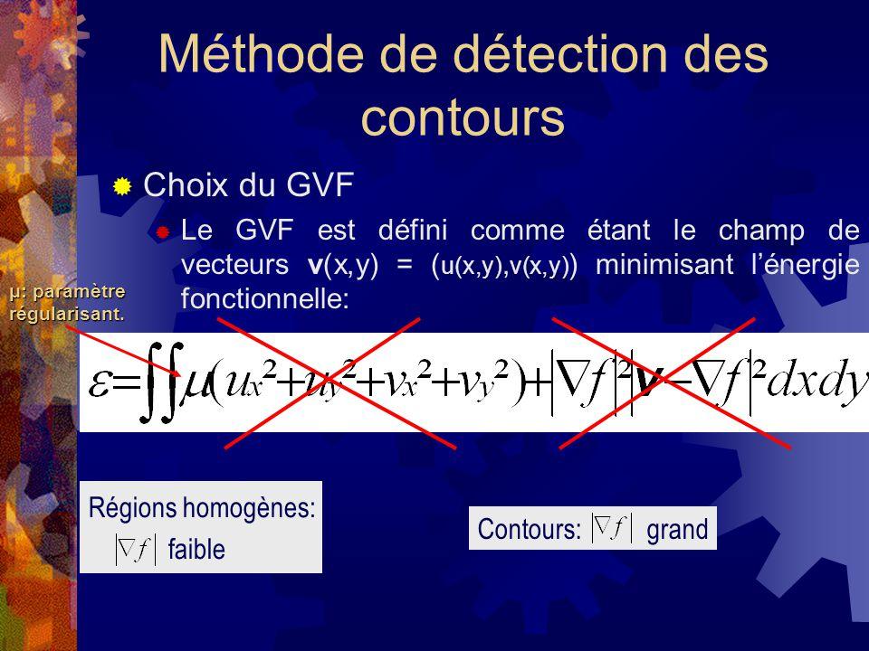 Méthode de détection des contours  Choix du GVF  Le GVF est défini comme étant le champ de vecteurs v(x,y) = ( u(x,y), v(x,y) ) minimisant l'énergie
