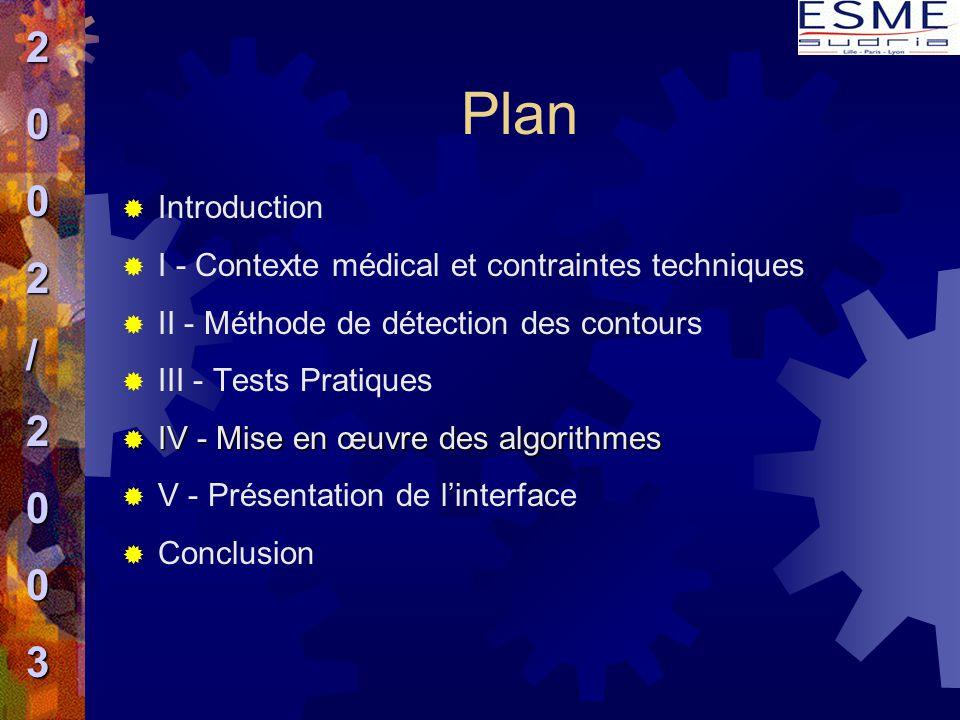 Plan  Introduction  I - Contexte médical et contraintes techniques  II - Méthode de détection des contours  III - Tests Pratiques  IV - Mise en œ