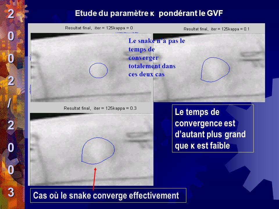 Etude du paramètre κ pondérant le GVF Le snake n'a pas le temps de converger totalement dans ces deux cas Cas où le snake converge effectivement Le te