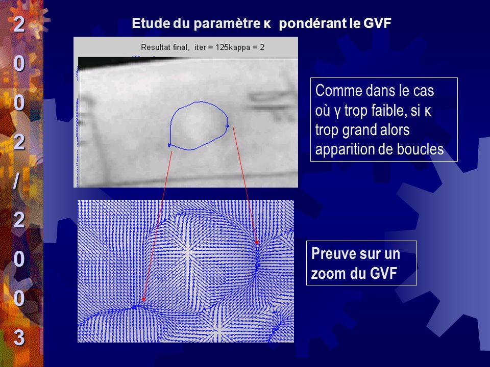Comme dans le cas où γ trop faible, si κ trop grand alors apparition de boucles Etude du paramètre κ pondérant le GVF Preuve sur un zoom du GVF 2002/2