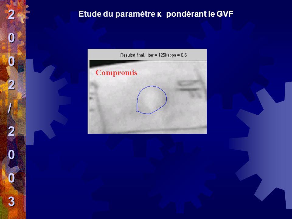 Compromis Etude du paramètre κ pondérant le GVF 2002/2003
