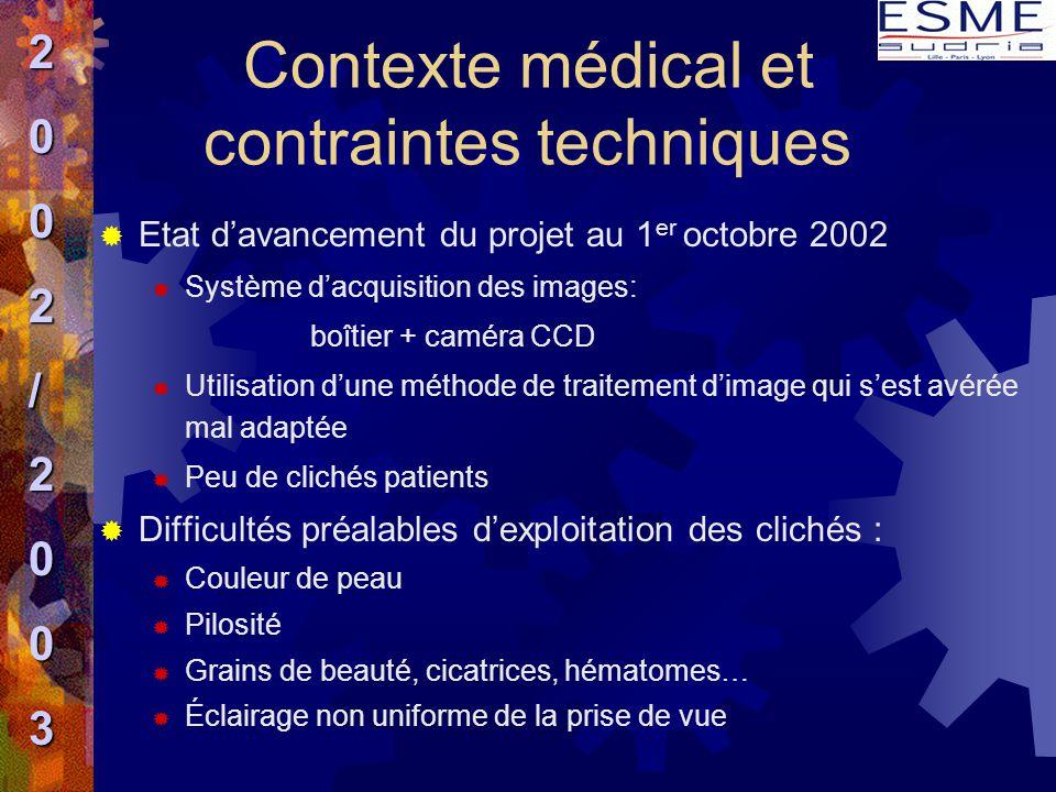  Etat d'avancement du projet au 1 er octobre 2002  Système d'acquisition des images: boîtier + caméra CCD  Utilisation d'une méthode de traitement