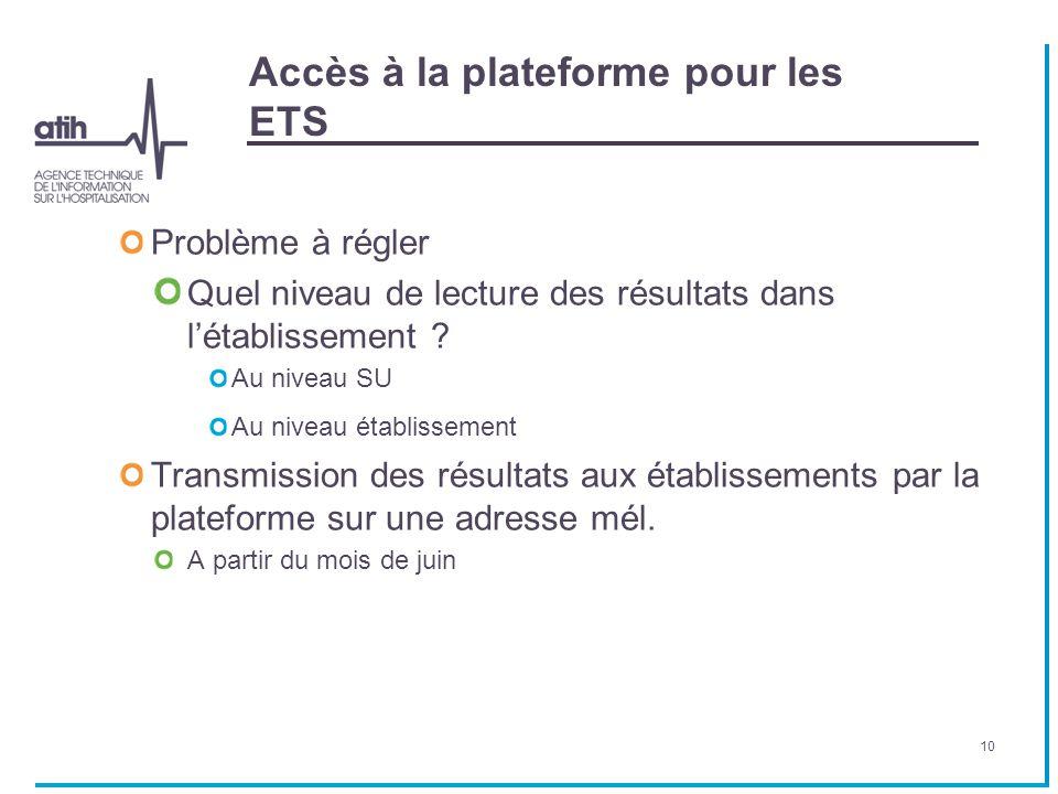 Accès à la plateforme pour les ETS Problème à régler Quel niveau de lecture des résultats dans l'établissement ? Au niveau SU Au niveau établissement