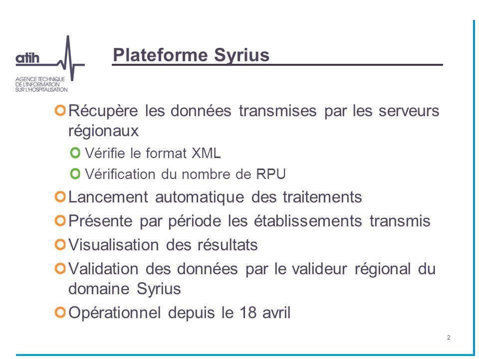 Plateforme Syrius Récupère les données transmises par les serveurs régionaux Vérifie le format XML Vérification du nombre de RPU Lancement automatique