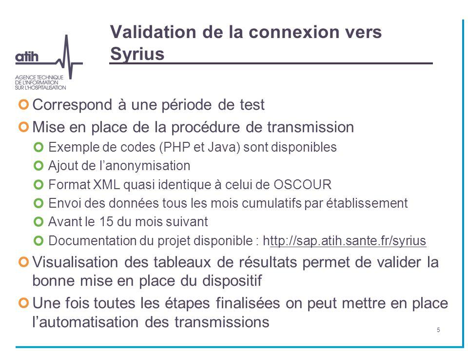 Validation de la connexion vers Syrius Correspond à une période de test Mise en place de la procédure de transmission Exemple de codes (PHP et Java) s