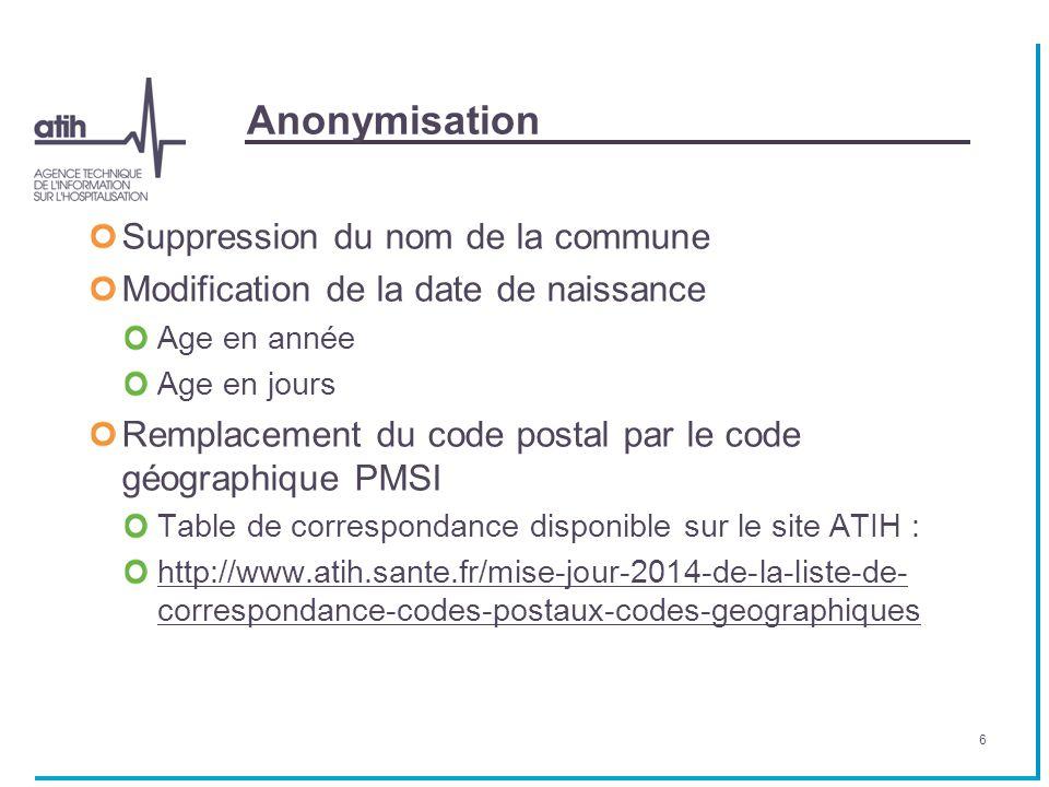 Anonymisation Suppression du nom de la commune Modification de la date de naissance Age en année Age en jours Remplacement du code postal par le code