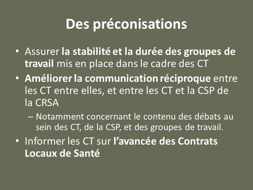 Des préconisations Assurer la stabilité et la durée des groupes de travail mis en place dans le cadre des CT Améliorer la communication réciproque entre les CT entre elles, et entre les CT et la CSP de la CRSA – Notamment concernant le contenu des débats au sein des CT, de la CSP, et des groupes de travail.