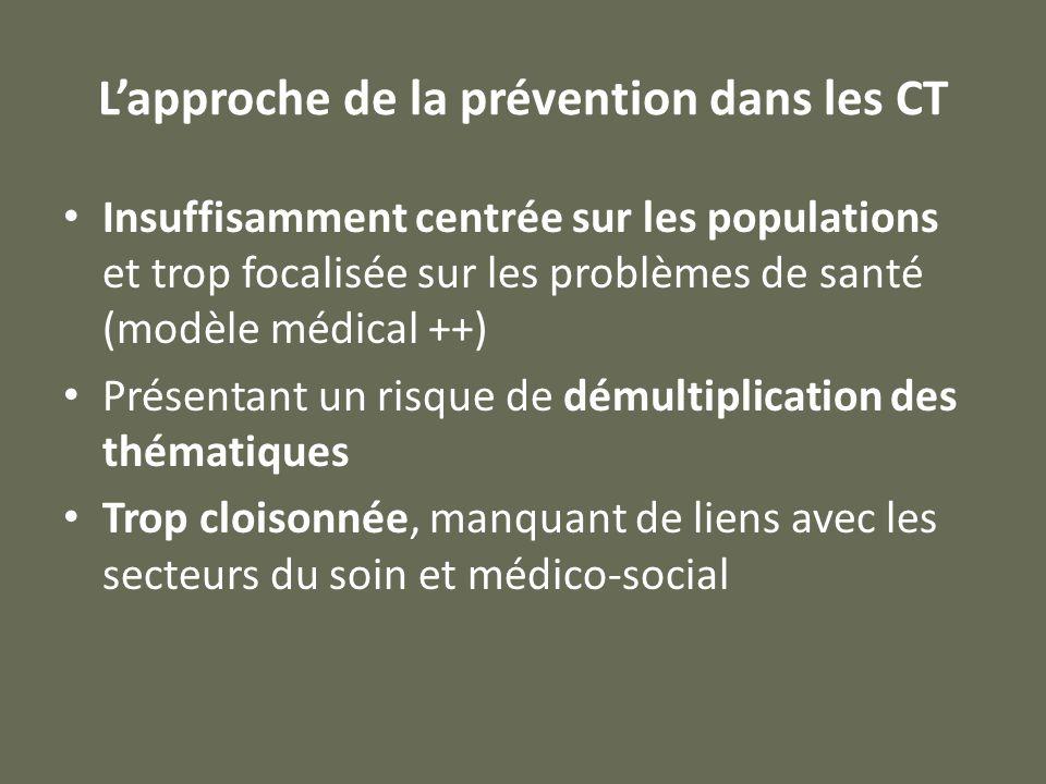 L'approche de la prévention dans les CT Insuffisamment centrée sur les populations et trop focalisée sur les problèmes de santé (modèle médical ++) Présentant un risque de démultiplication des thématiques Trop cloisonnée, manquant de liens avec les secteurs du soin et médico-social