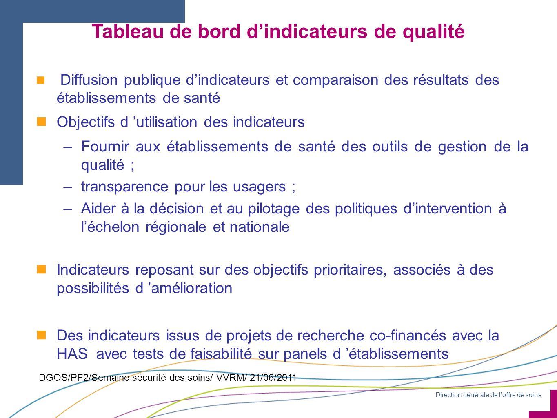 Direction générale de l'offre de soins DGOS/PF2/Semaine sécurité des soins/ VVRM/ 21/06/2011 Tableau de bord d'indicateurs de qualité n Diffusion publ