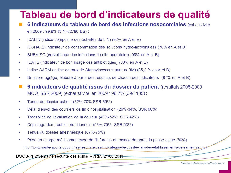 Direction générale de l'offre de soins DGOS/PF2/Semaine sécurité des soins/ VVRM/ 21/06/2011 Tableau de bord d'indicateurs de qualité n6 indicateurs d
