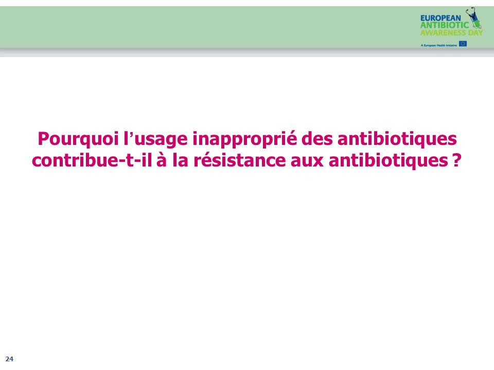 Pourquoi l'usage inapproprié des antibiotiques contribue-t-il à la résistance aux antibiotiques .