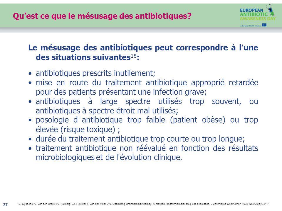 Qu'est ce que le mésusage des antibiotiques.