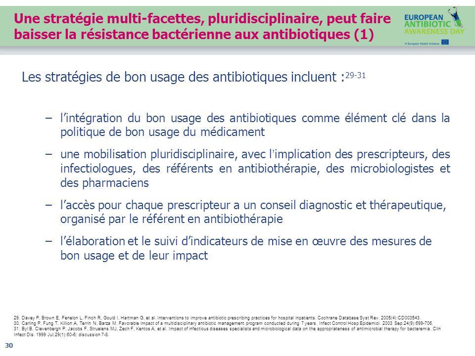 Une stratégie multi-facettes, pluridisciplinaire, peut faire baisser la résistance bactérienne aux antibiotiques (1) Les stratégies de bon usage des antibiotiques incluent : 29-31 –l'intégration du bon usage des antibiotiques comme élément clé dans la politique de bon usage du médicament –une mobilisation pluridisciplinaire, avec l'implication des prescripteurs, des infectiologues, des référents en antibiothérapie, des microbiologistes et des pharmaciens –l'accès pour chaque prescripteur a un conseil diagnostic et thérapeutique, organisé par le référent en antibiothérapie –l'élaboration et le suivi d'indicateurs de mise en œuvre des mesures de bon usage et de leur impact 30 29.