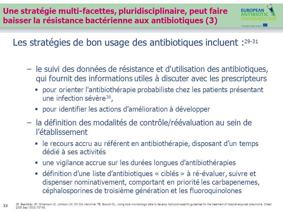 Une stratégie multi-facettes, pluridisciplinaire, peut faire baisser la résistance bactérienne aux antibiotiques (3) Les stratégies de bon usage des antibiotiques incluent : 29-31 –le suivi des données de résistance et d utilisation des antibiotiques, qui fournit des informations utiles à discuter avec les prescripteurs  pour orienter l antibiothérapie probabiliste chez les patients présentant une infection sévère 36,  pour identifier les actions d'amélioration à développer –la définition des modalités de contrôle/réévaluation au sein de l'établissement  le recours accru au référent en antibiothérapie, disposant d'un temps dédié à ses activités  une vigilance accrue sur les durées longues d'antibiothérapies  définition d'une liste d'antibiotiques « ciblés » à ré-évaluer, suivre et dispenser nominativement, comportant en priorité les carbapenemes, céphalosporines de troisième génération et les fluoroquinolones 32 36.
