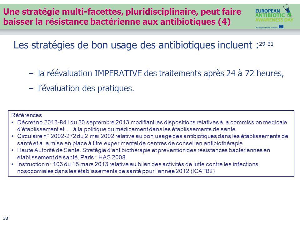 Une stratégie multi-facettes, pluridisciplinaire, peut faire baisser la résistance bactérienne aux antibiotiques (4) Les stratégies de bon usage des antibiotiques incluent : 29-31 –la réévaluation IMPERATIVE des traitements après 24 à 72 heures, –l'évaluation des pratiques.