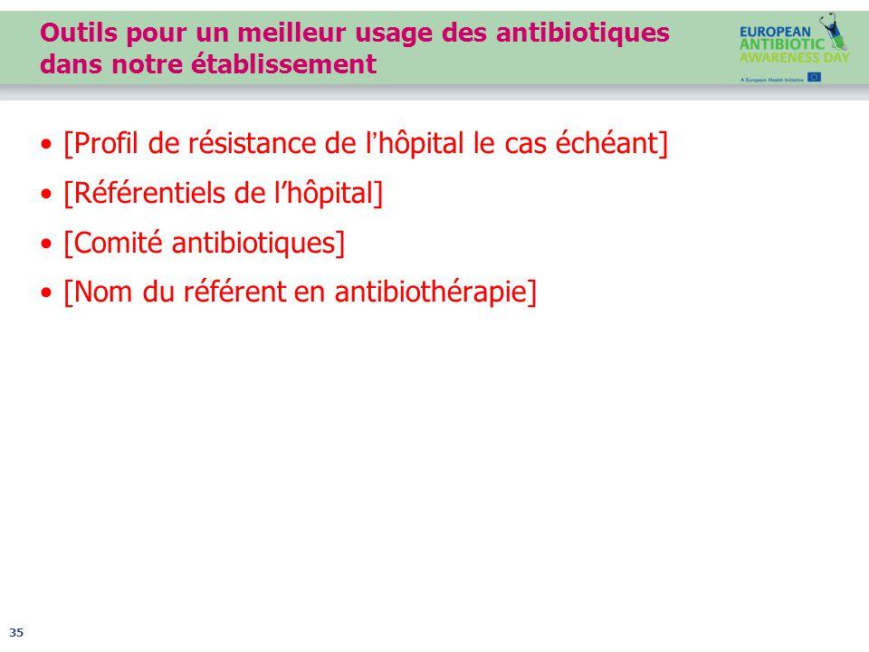 Outils pour un meilleur usage des antibiotiques dans notre établissement [Profil de résistance de l'hôpital le cas échéant] [Référentiels de l'hôpital] [Comité antibiotiques] [Nom du référent en antibiothérapie] 35