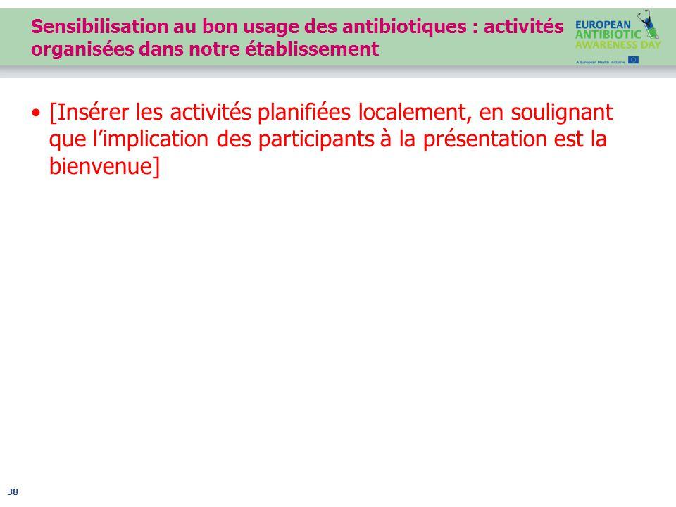 Sensibilisation au bon usage des antibiotiques : activités organisées dans notre établissement [Insérer les activités planifiées localement, en soulignant que l'implication des participants à la présentation est la bienvenue] 38