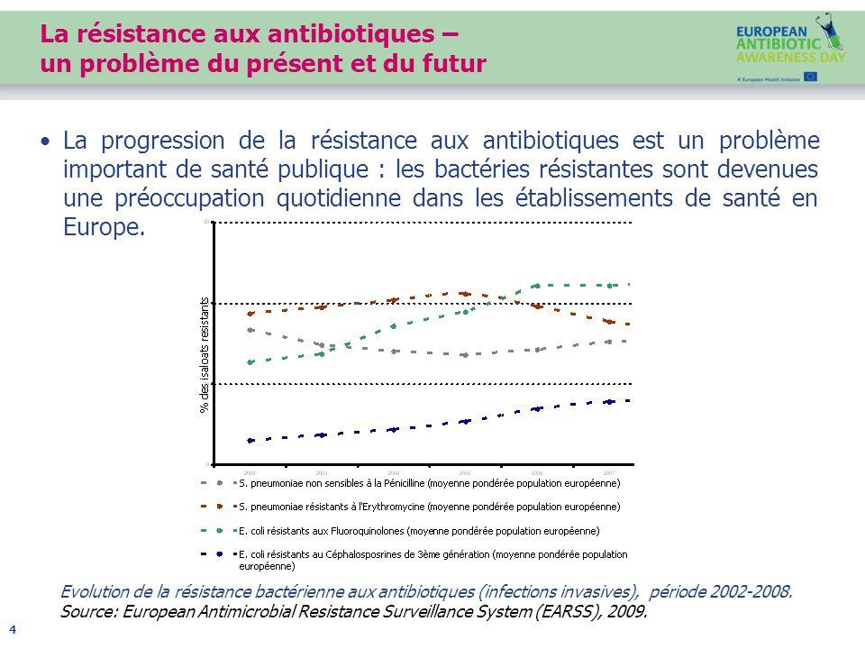 20022012 Staphylococcus aureus résistant à la méticilline (SARM), isolés d'infections invasives (bactériémies et méningites) Source: European Antimicrobial Resistance Surveillance - Network (EARS-Net) 5 33% 19%