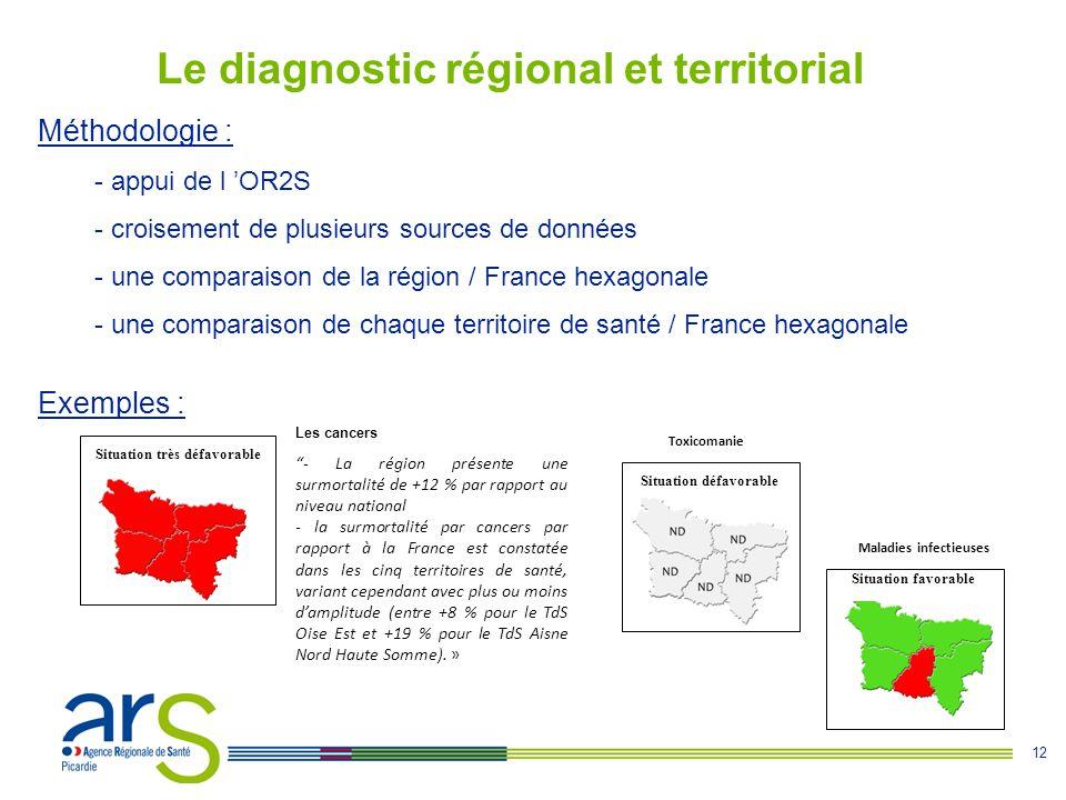 12 Le diagnostic régional et territorial Méthodologie : - appui de l 'OR2S - croisement de plusieurs sources de données - une comparaison de la région